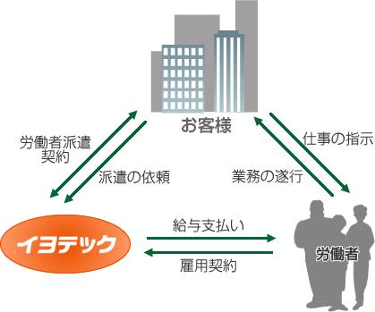 shikumi_haken